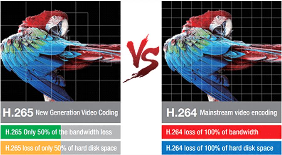 Compression Technology Comparison - Nexlar